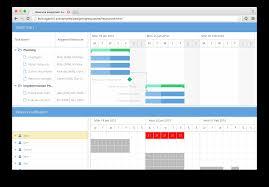 Sencha Extjs Gantt Chart Bryntum Complete Ext Gantt Ext Scheduler Siesta