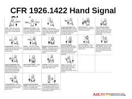Rigger Hand Signal Chart Www Bedowntowndaytona Com