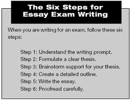 paragraph ged personal statement essayspersonal statement steps to writing an essay for ged