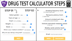 How Long Do Drugs Stay In Your System Chart 40 Particular Thc System Chart