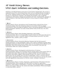 Ap World History Summer Assignment 2012 2013