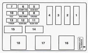 88 oldsmobile fuse box wiring diagram basic 94 oldsmobile fuse box wiring diagram useroldsmobile cutlass supreme 1994 fuse box diagram auto