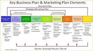 Template Marketing Questionnaire Template Strategy Plan Market