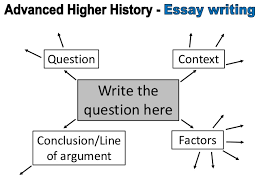 What Should I Write My College About Higher history extended essay     Resume CV Cover Letter Higher history extended essay help