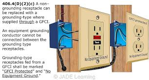replacing two wire receptacles the junction box a non grounding receptacle can be replaced a grounding type where supplied through a gfci