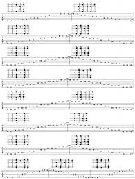 Ultimate Guitar Chord Chart Pdf Mother Of All Major Scale Exercises Part 1 C Major In