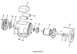 emerson electric motor parts photos