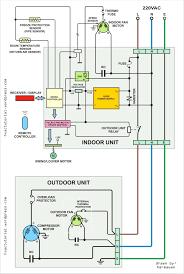 car aircon wiring diagram wiring diagram center \u2022 wiring diagram of a car horn wiring diagram for automotive ac best wiring diagram car aircon free rh ipphil com basic car