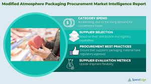 Modified Atmosphere Packaging Market Procurement