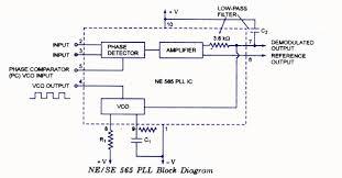 pll block diagram the wiring diagram block diagram of 565 pll vidim wiring diagram block diagram