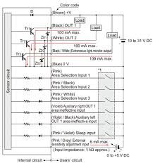long range wide area photoelectric sensor px 2 i o circuit and i o circuit diagram