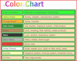 39 Proper Mucus Color And Meaning