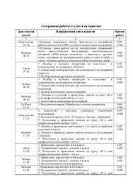 Отчет по практике инженера по качеству ru отчет по практике инженера по качеству