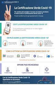 Come scaricare il GREEN PASS - Certificazione Verde Covid-19 - EU Digital  Covid Certificate - Artemisia Lab