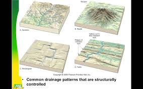 channel form fluvial processes channel form and patterns youtube