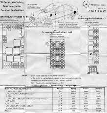 christie pacific case history w203 fuse box diagram and location w203 fuse box diagram and location