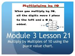 How To Use A Place Value Chart Multiply By Multiples Of 10 Using The Place Value Chart