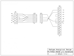 rs232 null modem pinout schematic pics 64345 linkinx com large size of wiring diagrams rs232 null modem pinout schematic rs232 null modem pinout