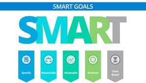 Marketing Coordinator Job Description Classy How To Write Smart Goals KRAS For Sales Marketing HR IT Finance