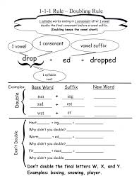Math Worksheets Syllable Sort Worksheet Kindergarten Spanish For ...