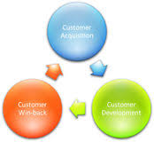 customer lifecycle business diagram stock photos   image    consumer lifecycle diagram stock images