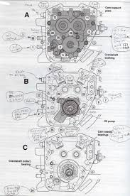 oil flow direction diagram for 2009> tc anyone harley davidson oil flow direction diagram for 2009 gt tc anyone