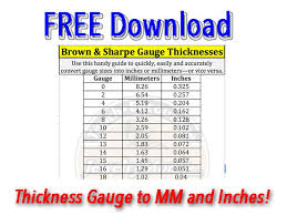 Conversion Chart Gauge To Inches To Millimeters This Free Downloadable Conversion Spreadsheet Will Help You