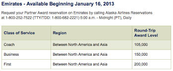 Emirates Airlines Award Chart Alaska Airlines Publishes Emirates Award Chart One Mile