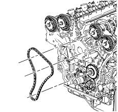 Cadillac 2006 cadillac srx timing chain cadillac northstar timing chain tensioners image details