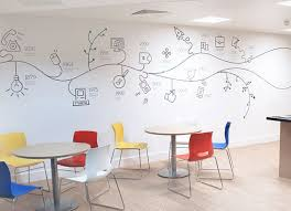 Office wall design Green Wall Graphic Design Firefly Design Agency Portfolio Vetsolutions Interior Wall Decor Design Firefly