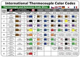 Thermocouple Color Chart
