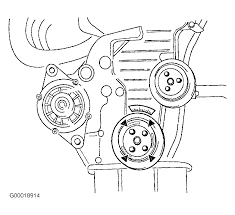 kia sephia serpentine belt routing and timing belt diagrams serpentine and timing belt diagrams