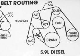 ac compressor bypass dodge diesel diesel truck resource forums ac compressor bypass 5 9l cummins belt daigram jpg