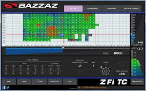 z fi fuel controller take it to the next level
