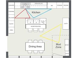 kitchen layout ideas triangle zones help organize kitchen traffic