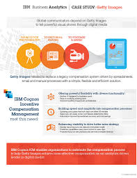 Business intelligence implementation case study Case Study Business Analytics