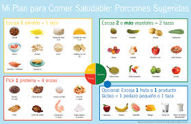 food plate in spanish. Delighful Food Mexican Plate  Spanish Jan 2015 BACK_websize And Food In L