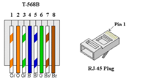 cat5 network cable wiring diagram ws it troubleshooting cat5 network cable wiring diagram