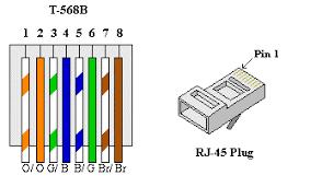cat5 network wiring diagrams wiring diagrams best cat5 network cable wiring diagram ws it troubleshooting network cable diagram cat5 network cable wiring diagram