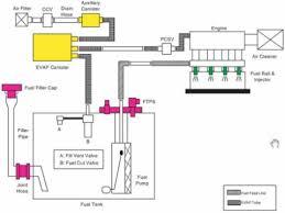 2005 hyundai tucson starter location wiring diagram for car engine wiring diagram on 2005 hyundai tucson starter location 06 hyundai sonata oil filter location on 2005 hyundai tucson starter location