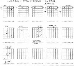 Guitar Open G Tuning Keith Richards Spinditty