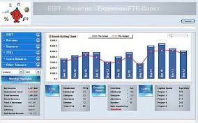 Excel Chart Revenue Vs Expenses Revenue Expense Excel Dashboard Dashboard Examples Excel