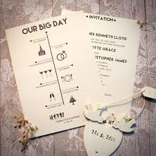 wedding invitation rsvp etiquette timeline