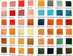 Vegetable Dye Color Chart Natural Dye Fabric How To Dye