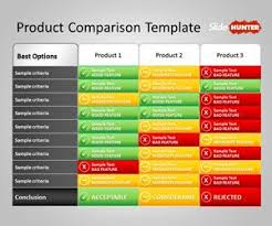 Free Product Comparison Powerpoint Template Or Service Plan