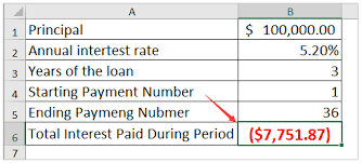 How To Calculate Total Interest Paid On A Loan In Excel
