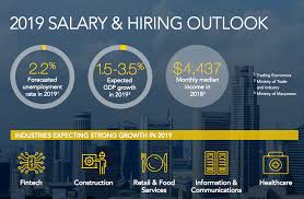 salary guide singapore 2019 here s how