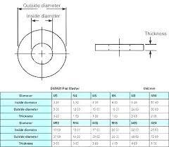 Metric Washer Dimensions Morningfeed Co