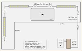 88light under cabinet led light installation with gap wiring under cabinet led lighting49 lighting