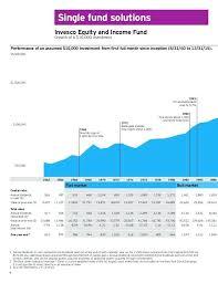 Dow Corning 756 Color Chart Www Bedowntowndaytona Com